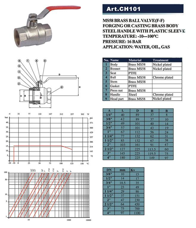 3 Way Forged Ball Valve / Top Entry Socket Weld Ball Valve DN15 ~DN100