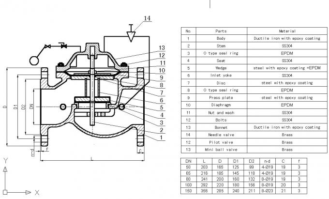 modulating float pressure reducing valves for control the